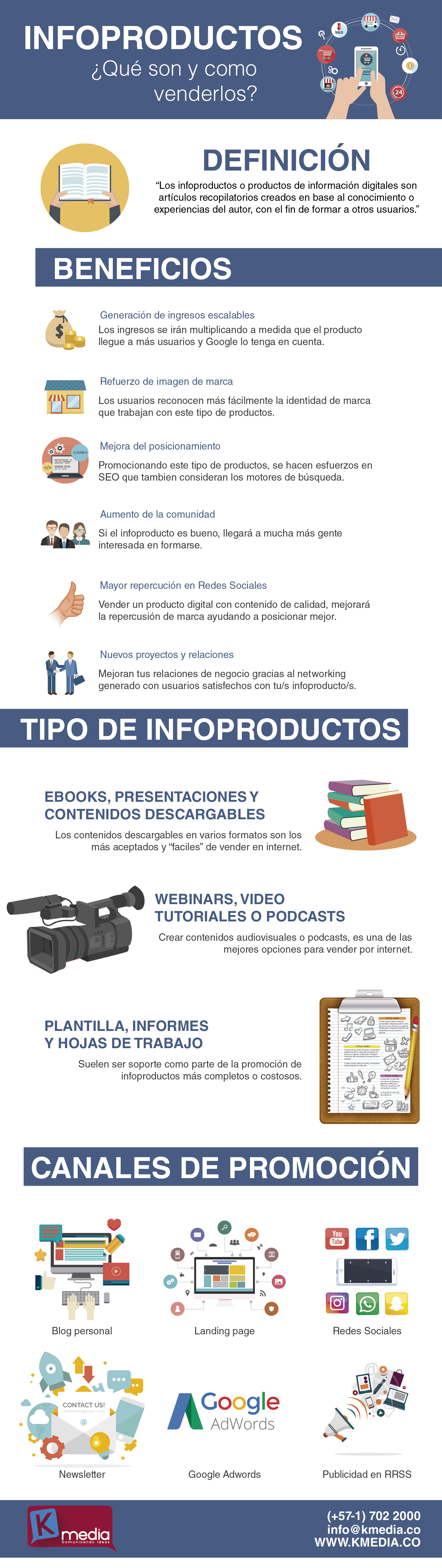 infoproductos-01